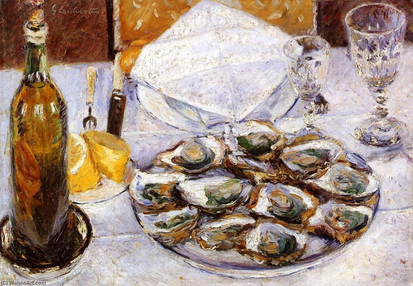 famous painting Still Life with Oysters of Gustave Caillebotte