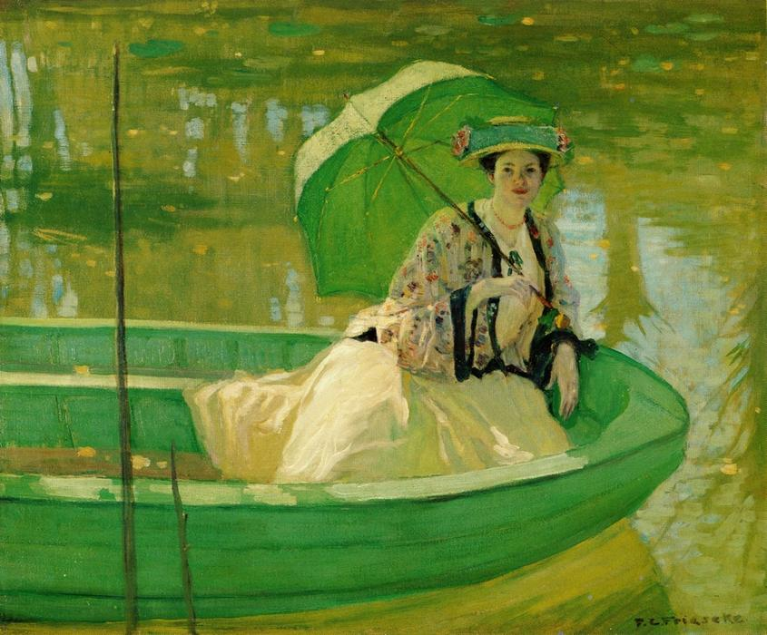 famous painting Lady With Parasol of Frederick Carl Frieseke