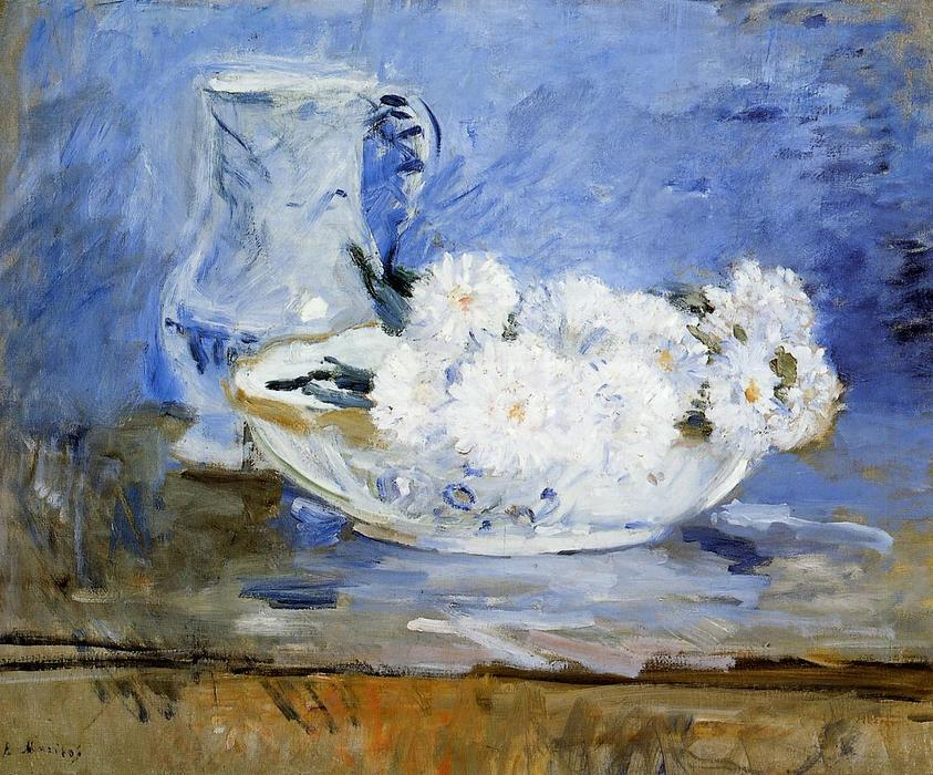 famous painting Daisies of Berthe Morisot