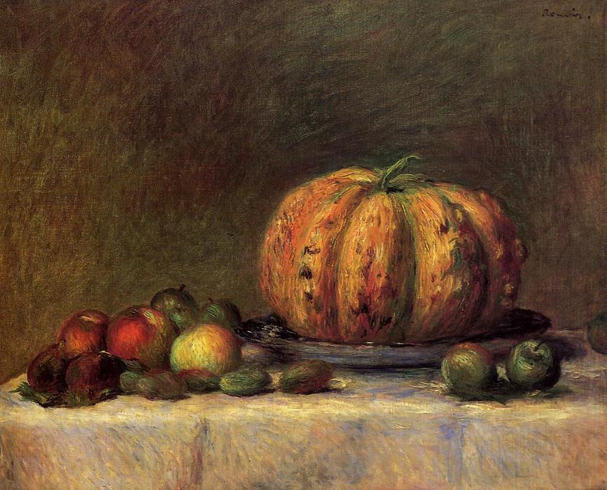 famous painting Still Life with Fruit 1 of Pierre-Auguste Renoir