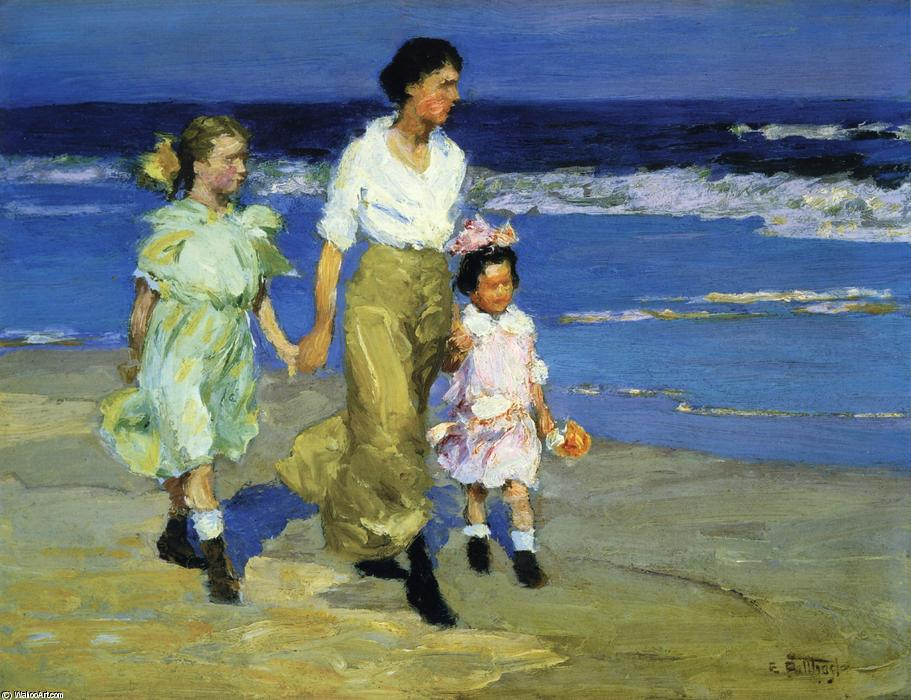 famous painting Along the Shore 1 of Edward Henry Potthast