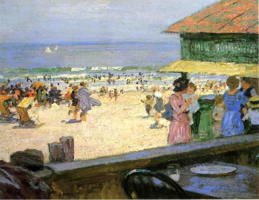 famous painting Beach Scene 6 of Edward Henry Potthast
