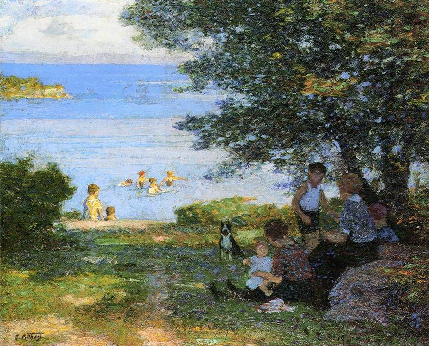 famous painting By the Water of Edward Henry Potthast