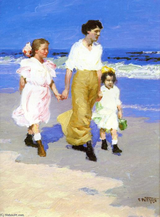 famous painting On the Beach of Edward Henry Potthast