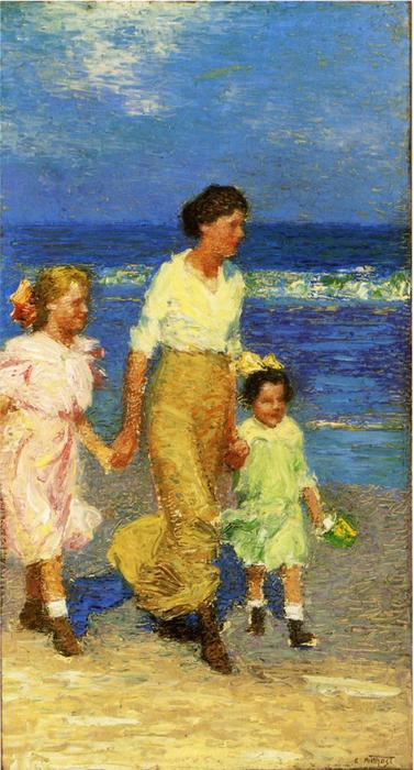 famous painting A Walk on the Beach of Edward Henry Potthast